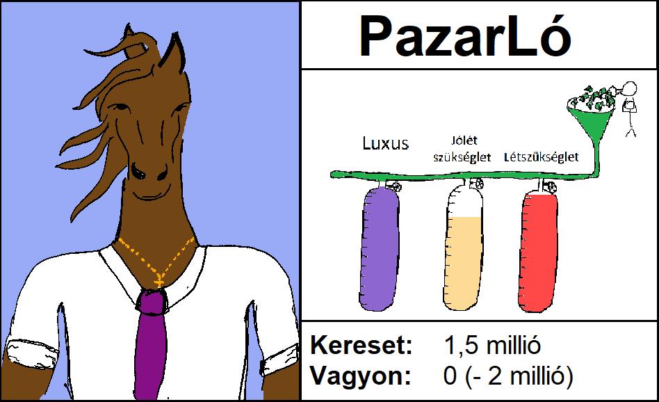eleget keresel - Pazarló